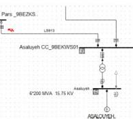 تحلیل تریپ شش واحد نیروگاه عسلویه به دلیل عملکرد فانکشن 51V ژنراتورها