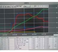 طرحهای بهبود فرآیند استارت و بهره برداری توربین گاز V94.2DLN